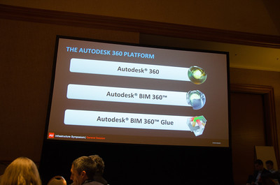 The Autodesk 360 Platform James Wedding provides an overview of the Autodesk 360 platform during Monday's Infrastructure Symposium at Autodesk University 2012.