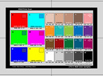 CTS-2 RGB Color Samples
