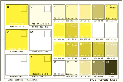 CTS-2 CMYK Mode Yellow Channel