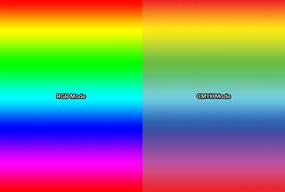 b RGB vs CMYK color space