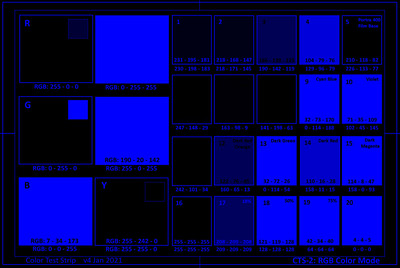 CTS-2 RGB Mode Blue Channel