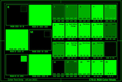 CTS-2 RGB Mode Green Channel