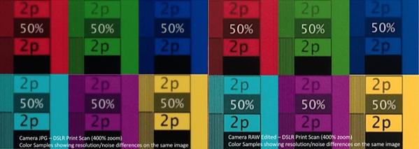 JPG vs RAW - DSLR Print Scan Colors 6f