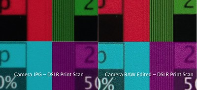 JPG vs RAW - DSLR Print Scan Colors 6d