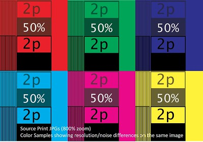 JPG vs RAW - DSLR Print Scan Colors 6c
