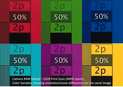JPG vs RAW - DSLR Print Scan Colors 6b