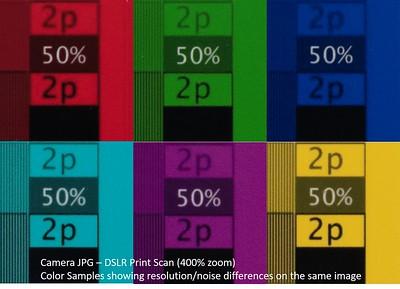 JPG vs RAW - DSLR Print Scan Colors 6