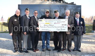 Golden Kielbasa Check Presentation