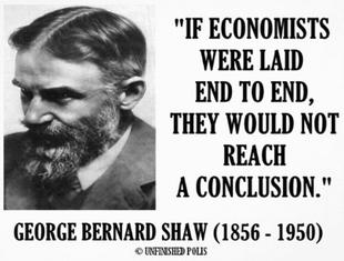 us-economic-review-2019q4
