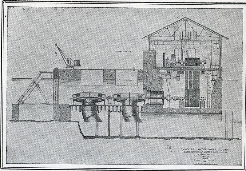 A Cross section of a water power station (4275)