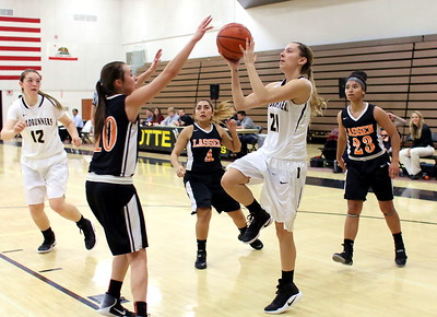 Butte Women's Basketball