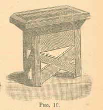 корыто для замеса небольшого колчиества теста 1913г