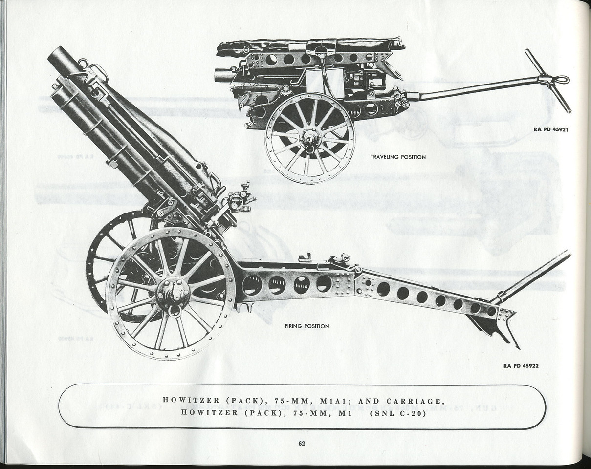 75-MM M1A1 PACK HOWITZER AND CARRIAGE<br /> <br /> MODERN ORDNANCE MATERIAL<br /> <br /> RARITAN ARESENAL<br /> <br /> SCANNED FROM BOOK<br /> <br /> (CRAIG JOHNSON COLLECTION)