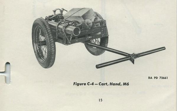 M6 M6A1