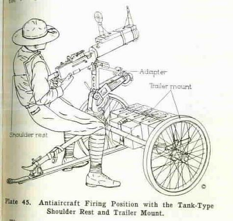 BOYD-GREENE ANTIAIRCRAFT SIGHT<br /> <br /> SCANNED FROM BOOK<br /> <br /> (CRAIG JOHNSON COLLECTION)