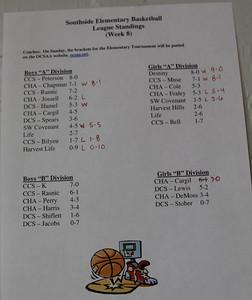CHA Team Jossell vs CHA Cargil 5th Grade - January 22, 2011