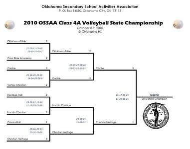 Class 4A State Volleyball Finals - October 9, 2010