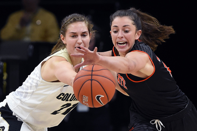 Colorado Idaho State NCAA Women