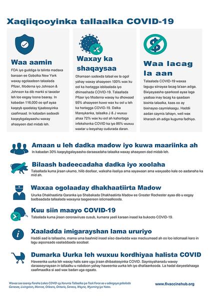 Somali - front