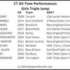 CTTopPerformances-TJ-Girls