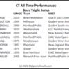 CTTopPerfs-Boys-TripleJump
