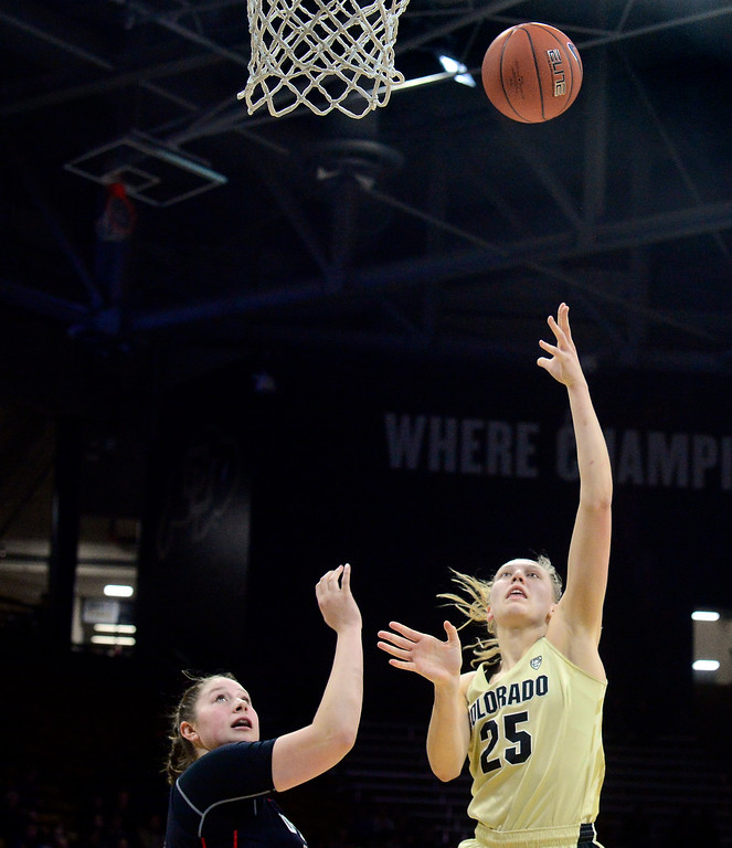 . BOULDER, CO - DECEMBER 30,  2018 University of Colorado\'s Annika Jank shoots past vs Utah\'s Andrea Torres at CU Events Center on the University of Colorado Boulder Campus on Sunday December 30, 2018. More photos go to buffzone. com  (Photo by Paul Aiken/Staff Photographer)