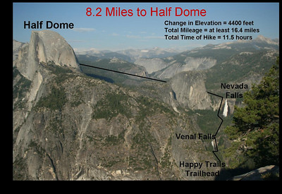 Here is a description of the hike. We started in the valley at Happy Trails. Hiked up past both waterfalls. Then it was onward another 5 miles or so to get to Half Dome. Once you reach the backside (which you can't see in this photo)we climbed up the rock side and up a bunch of stairs carved into the stone. It's so amazing to me that you can actually get to the top of this huge rock and look out over everything below you. It's totally worth the hike.