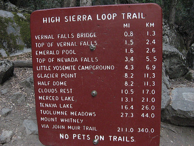 Distances from the trail head