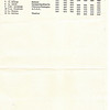 Race 7 - British Open & Youth Champs 11-12 October 1975 P04