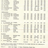 Race 7 - British Open & Youth Champs 11-12 October 1975 P02
