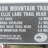 Iron Mt Trailhead