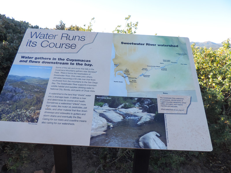 Sweetwater River Watershed