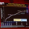 C. Michael Gibson during LBCT: An OPen-label, Randomized, Controlled, Multicenter Study ExplorIng TwO TreatmeNt StratEgiEs of Rivaroxaban and a Dose-Adjusted Oral Vitamin K Antagonist TreatmeNt Strategy in Subjects With Atrial Fibrillation Who Undergo Percutaneous Coronary Intervention PIONEER AF-PCI
