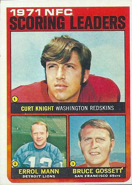 Scoring Leaders 1972 Topps