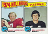 Passing Leaders 1975 Topps