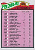 Redskins Checklist 1977 Topps Mexican