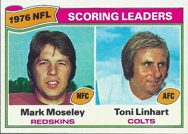 Mark Moseley Scoring Leaders 1977 Topps
