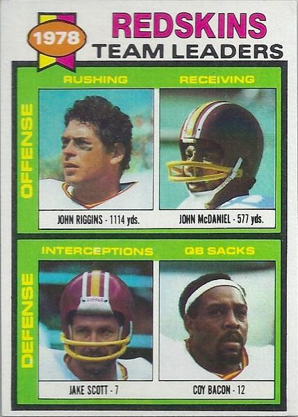 Redskins Team Leaders 1979 Topps