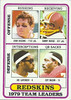 Redskins Team Leaders 1980 Topps