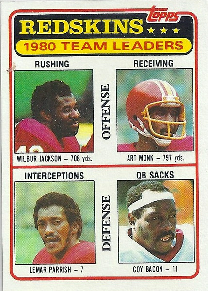 Redskins Team Leaders 1981 Topps