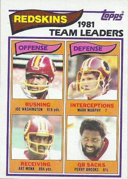Redskins Team Leaders 1982 Topps