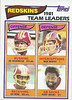 Redskins Team Leaders 1982 Topps