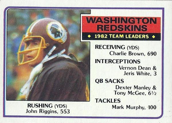 Redskins Team Leaders 1983 Topps