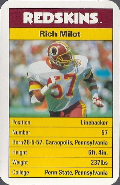 Rich Milot 1987 ACE Fact Pack UK