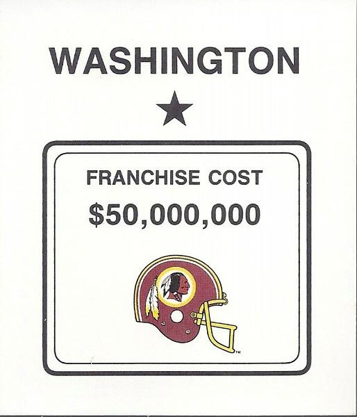 Redskins Team Card 1987 Franchise