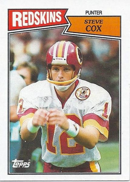 Steve Cox 1987 Topps