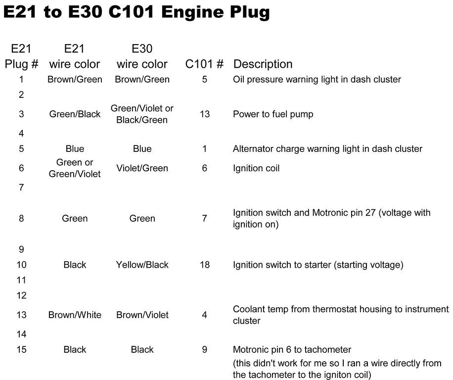 E21 to E30 wiring