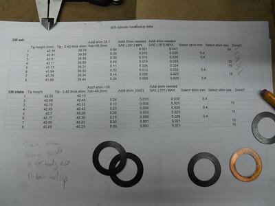 valve train assy. notes