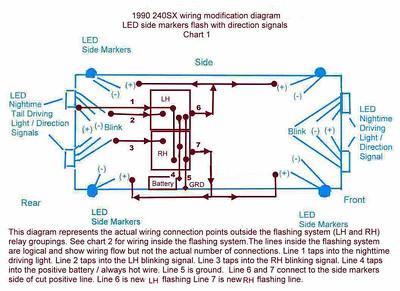 1990 240SX Flashing LED Side Markers