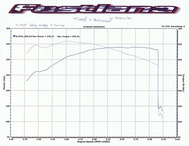 Dyno after: PCMforless LS1 fans, Vector CAI/HSRK, Corsa Touring catback. It had roughly 800 miles on the odometer and the motor was thoroughly heat soaked for this pull. It was a warm (~80º), muggy, rainy day. I did not get the second sheet with the weather or correction factor so it is a rough guess. I am a bit disappointed with the gains, but then again my baseline was a lot higher than most ever are so this end result is probably more realistic.